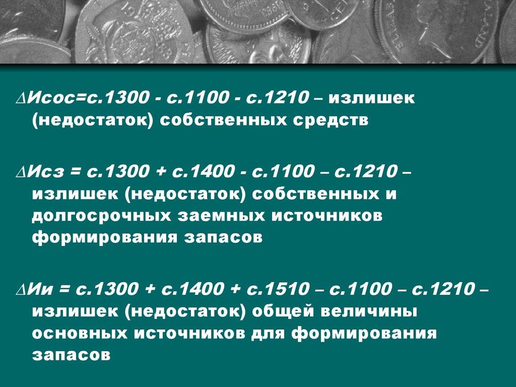 Бочаров В Финансовый Анализ