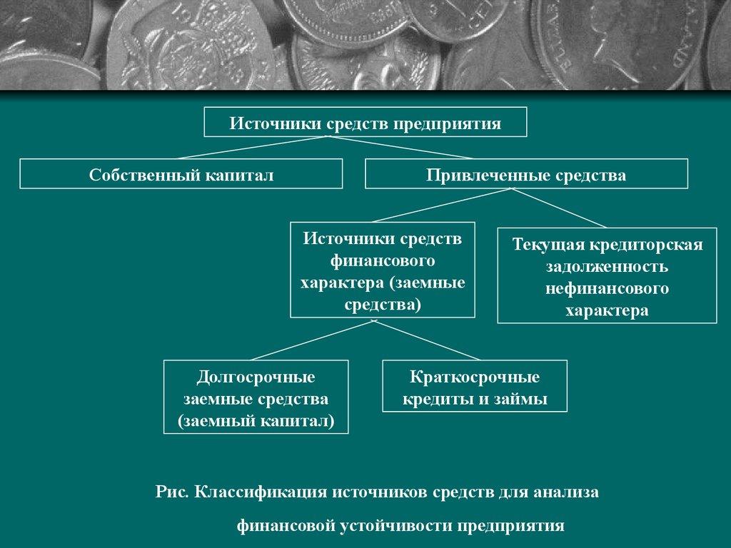 анализ финансовой устойчивости предприятия курсовая 2016