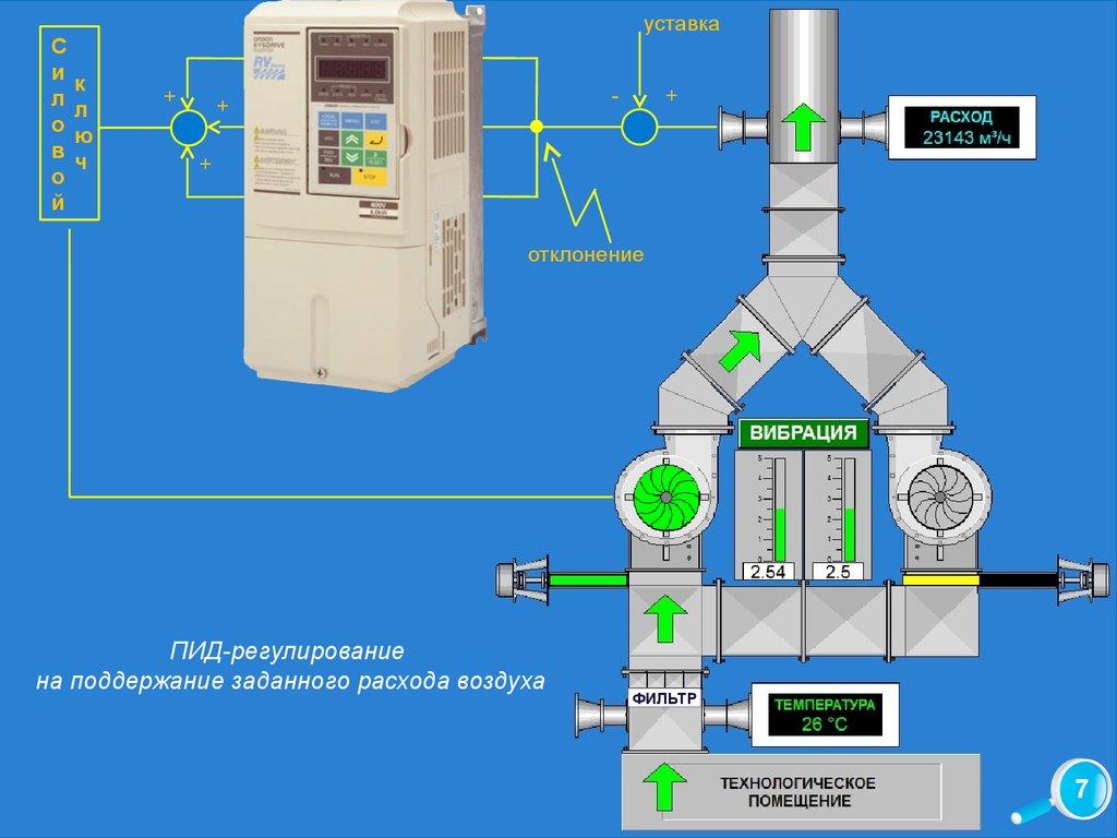 РД 78.36.003-2002 Инженерно-техническая укрепленность ...