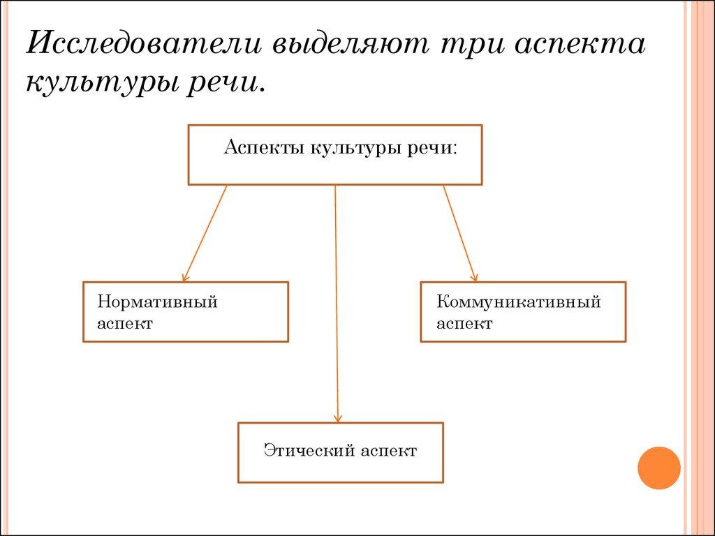 памятники русского законодательства