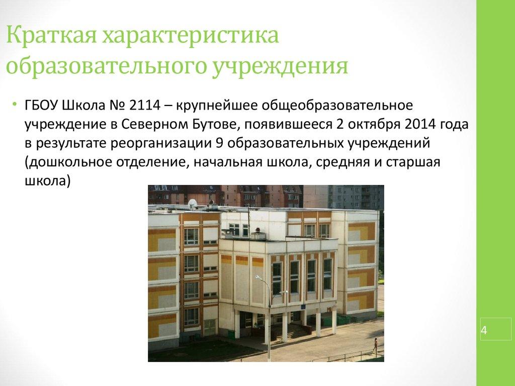 Учреждения Дополнительного Образования Программа