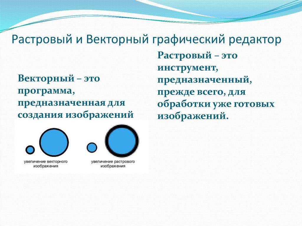 векторный онлайн редактор на русском