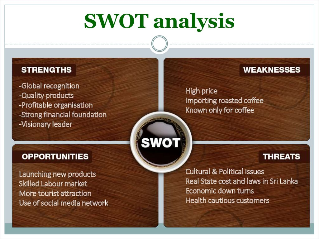 swot analysis of starbucks malaysia The conclusions must be supported by the analysis swot outline for malaysian tourist industry: introduction consequently, this essay presents a strengths-weaknesses-opportunities- threat (swot) analysis for malaysia's tourist industry the malaysian tourist industry has three.