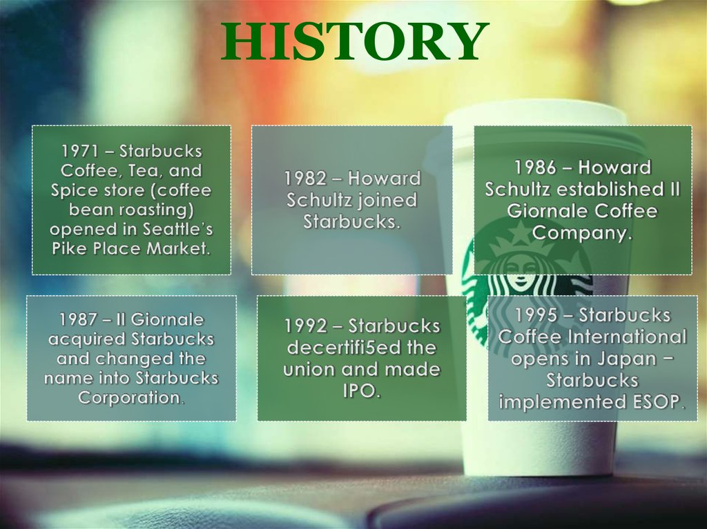 a company profile of starbucks coffee co