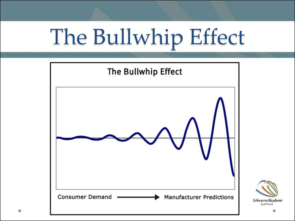 supply chain management the bullwhip effect commerce essay Bullwhip effect essays and term papers  bullwhip effect supply chain management p&g called this phenomenon the bullwhip effect (in some industries, it is known .
