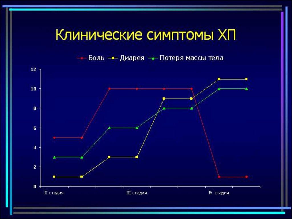 Чем лечить шейный остеохондроз отзывы форум