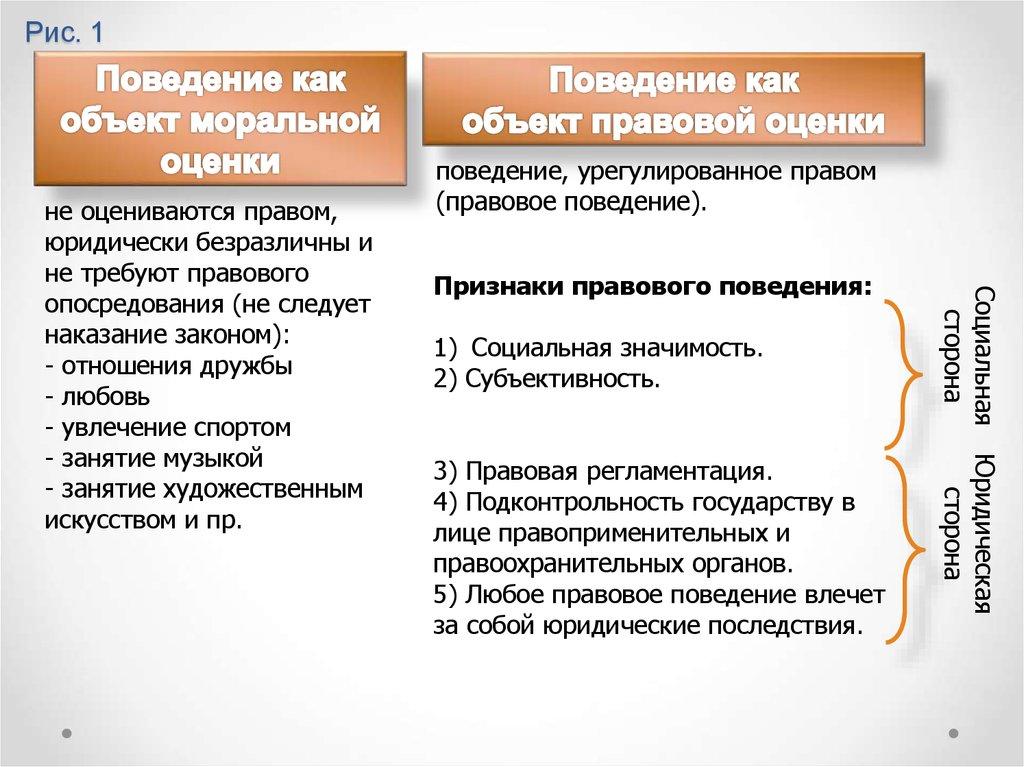 презентация на тему системы юридическая ответственность