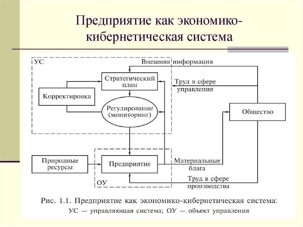 организация производства отчет по практике
