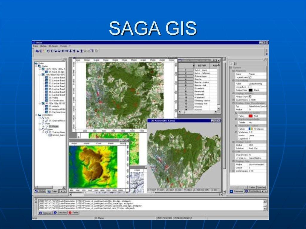 презентация на тему saga gis