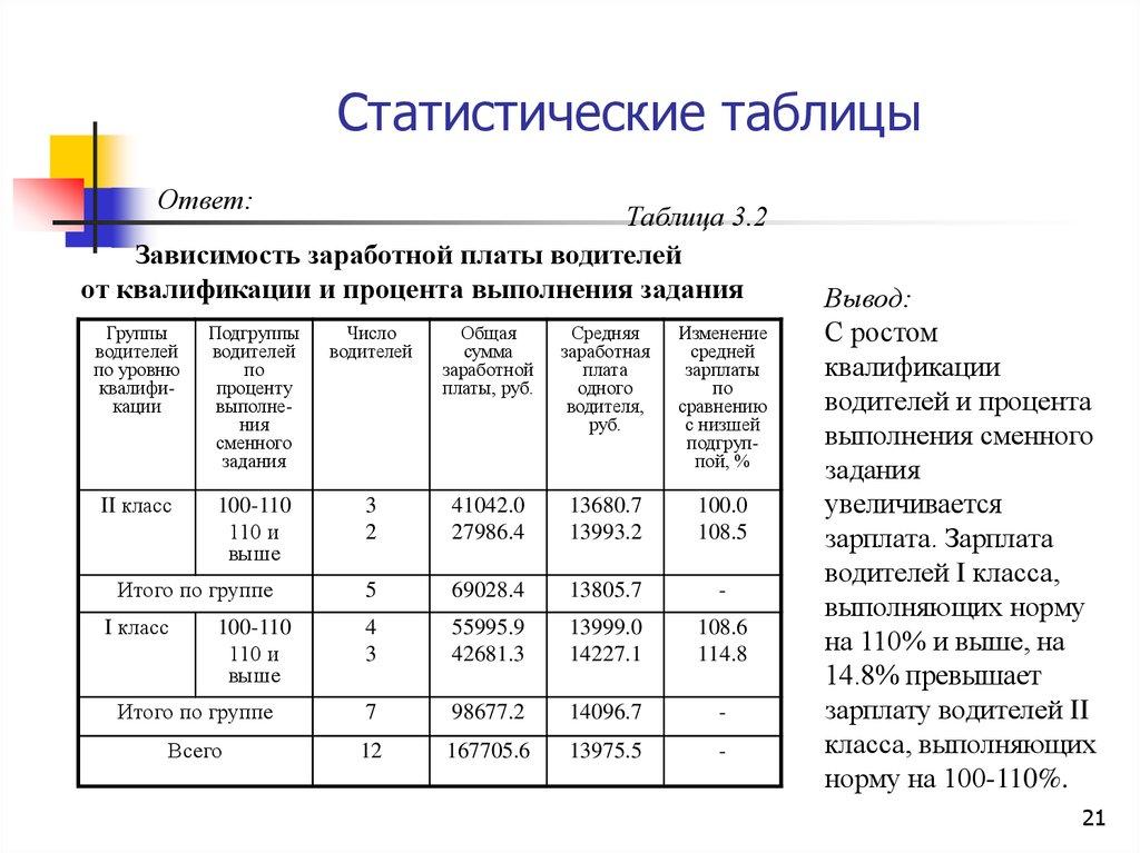Как сделать статистическую таблицу 129