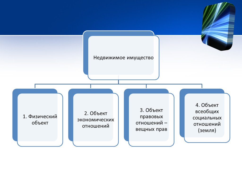Онлайн Учебник Экономика Организации