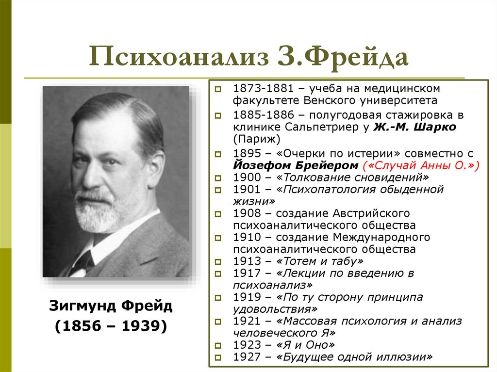 an analysis of sigmund freuds psychodynamic ideologies Get an answer for 'according to sigmund freud, what are the processes of identification' and find homework help for other sigmund freud questions at enotes.