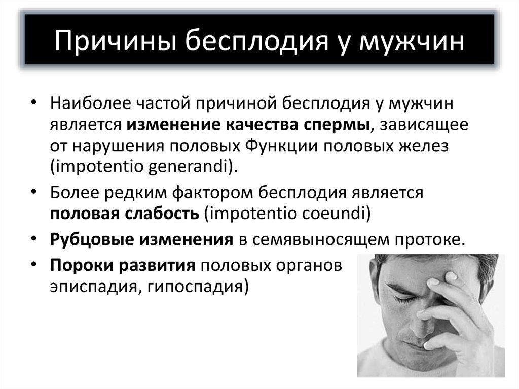 simptomi-muzhskogo-besplodiya-sperma