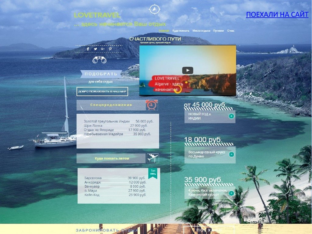 business tourism essay