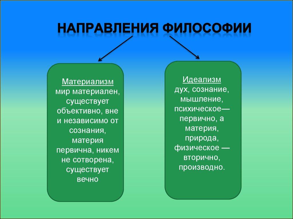 Понятие философии - aa5a5