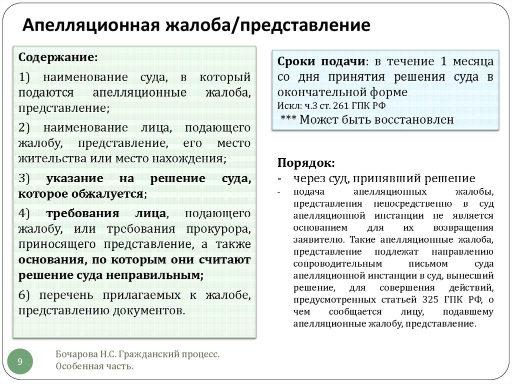 Арбитражный суд Тюменской области: Официальный сайт