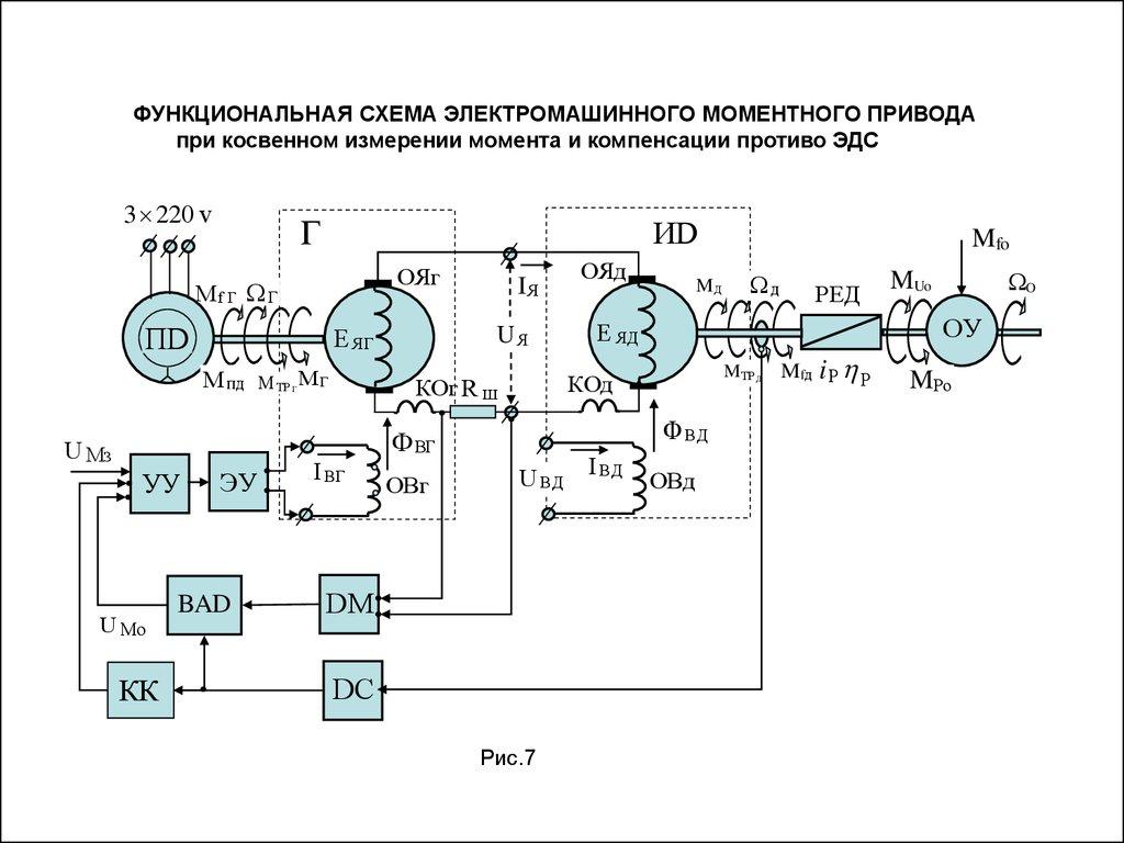 схема привода пд-14 скачать