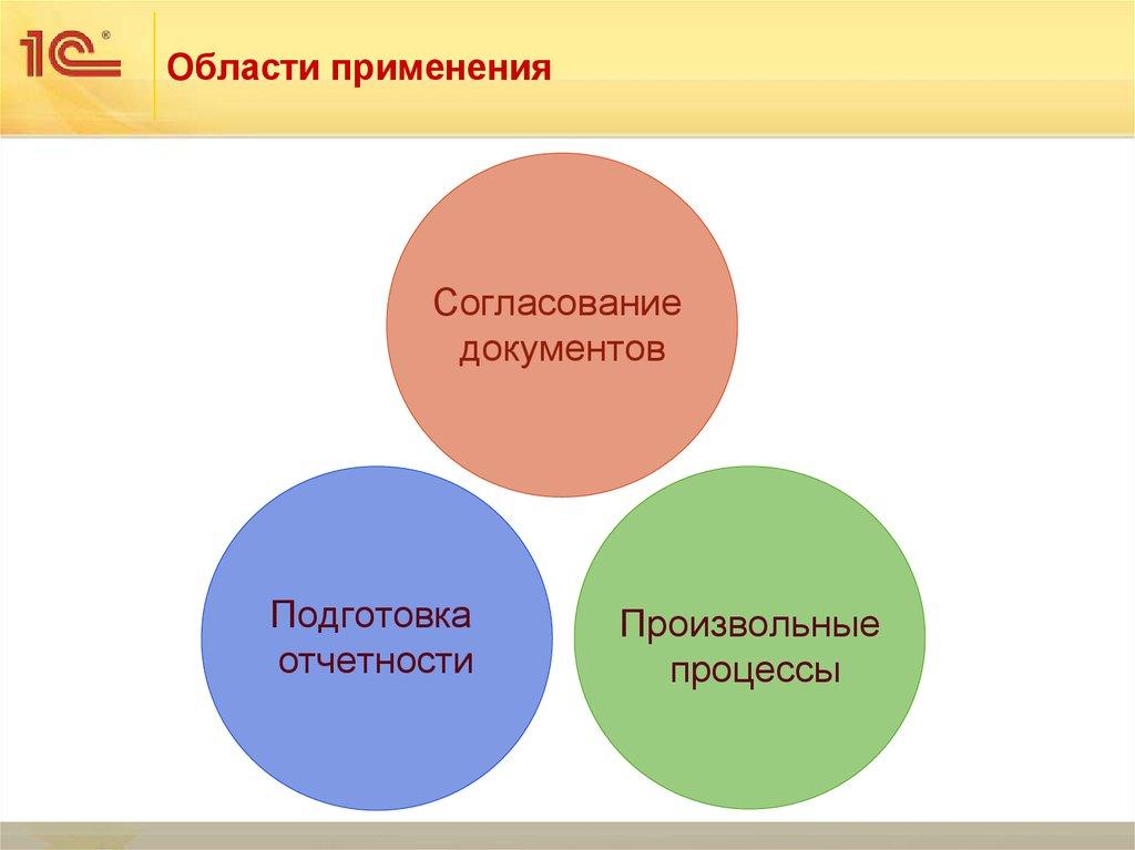 Форма Фнс России Фото