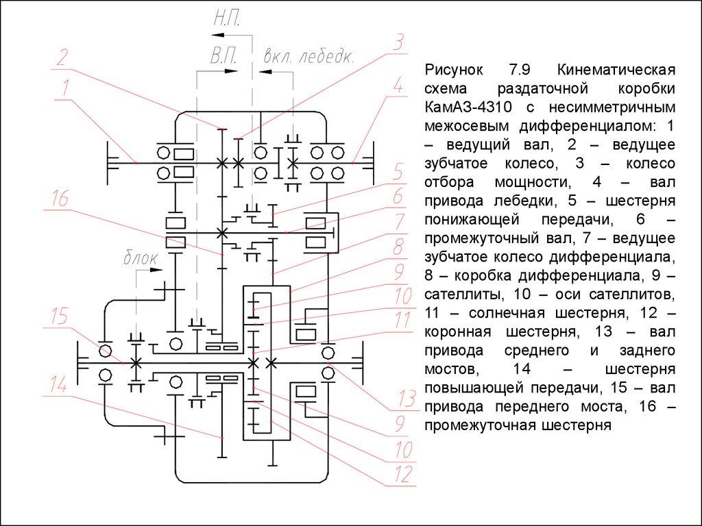 кинематическая схема моста камаз