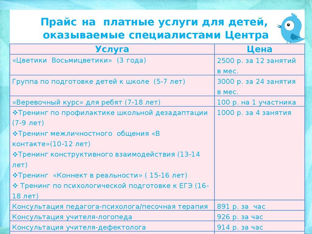 Функция дежурного администратора поликлиники