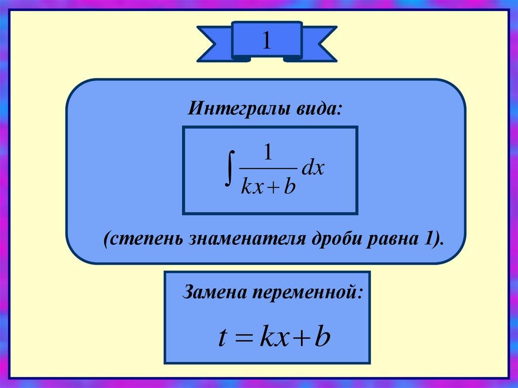 урок алгебры 7 класс возведение в степень рациональных дробей