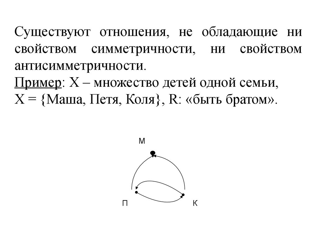 Пропорции 6 Класс Презентация