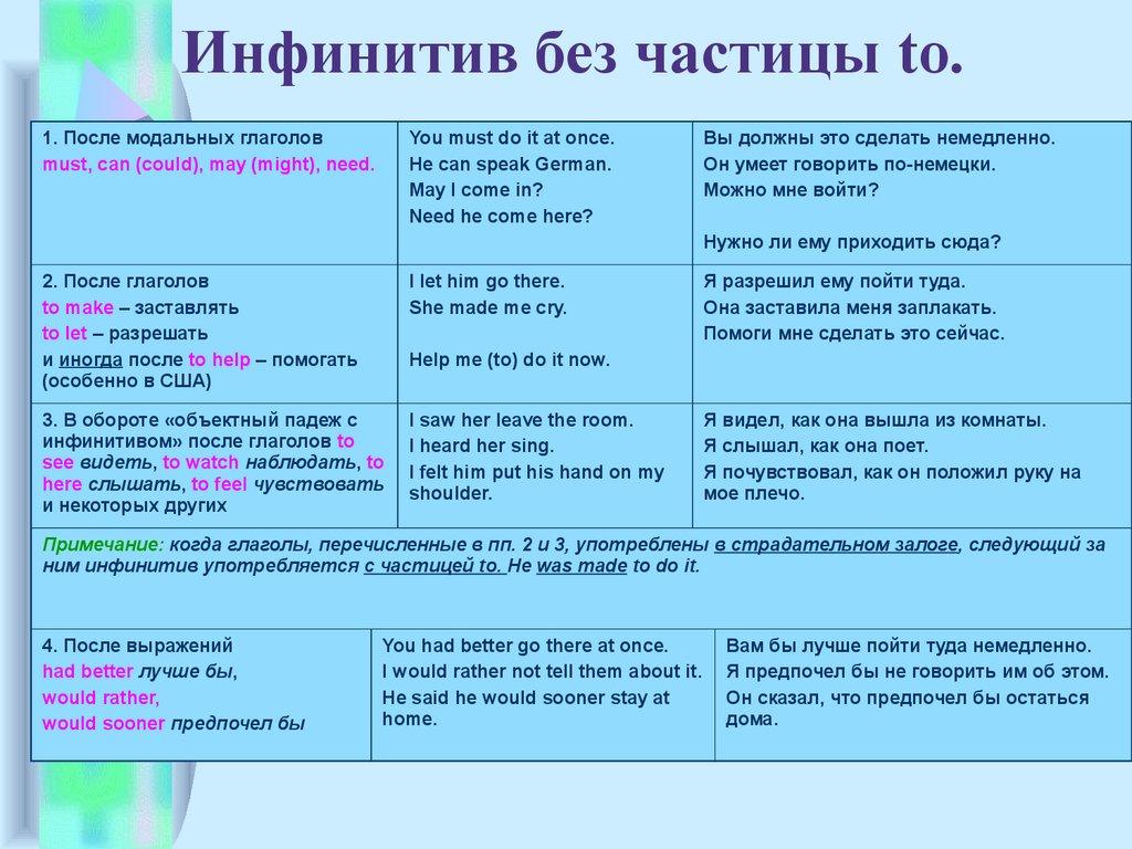 Список глаголов употребляющихся с инфинитивом или герундием