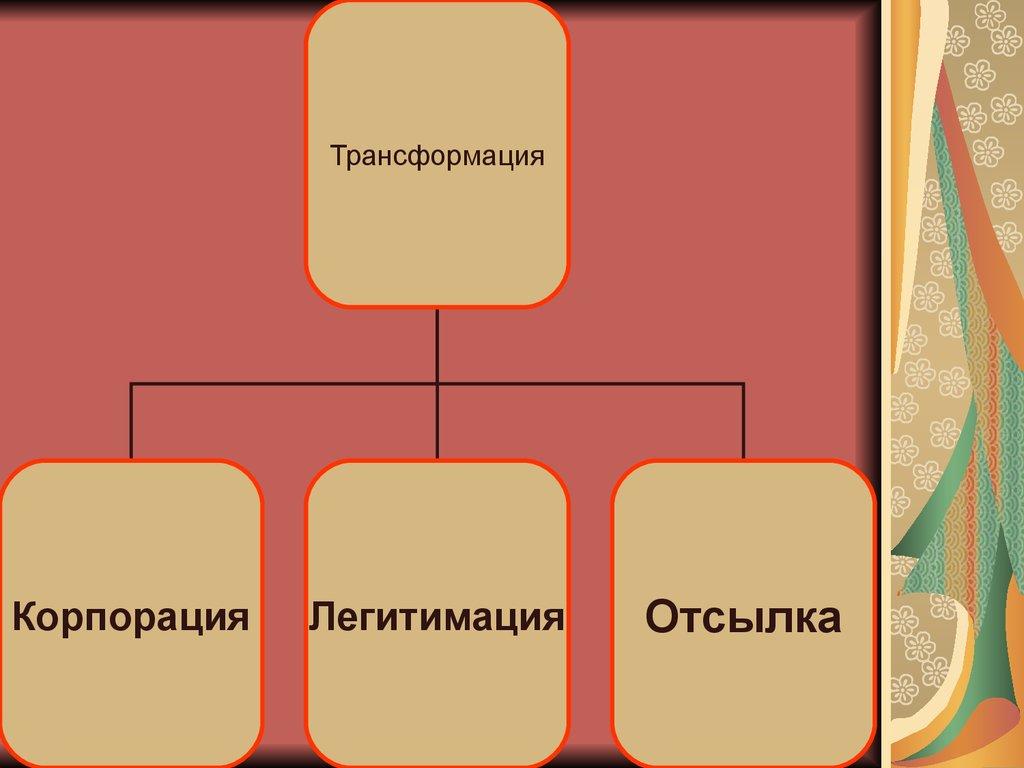 международное право в межгосударственной системе контрольная работа