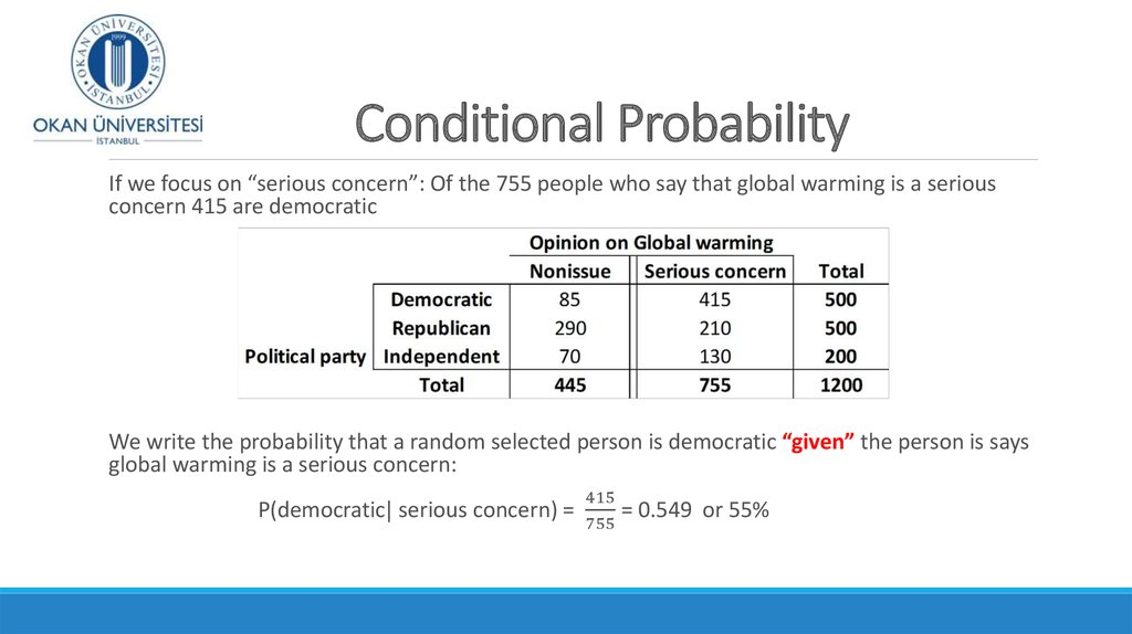 Conditional Probability Related Keywords u0026 Suggestions ...
