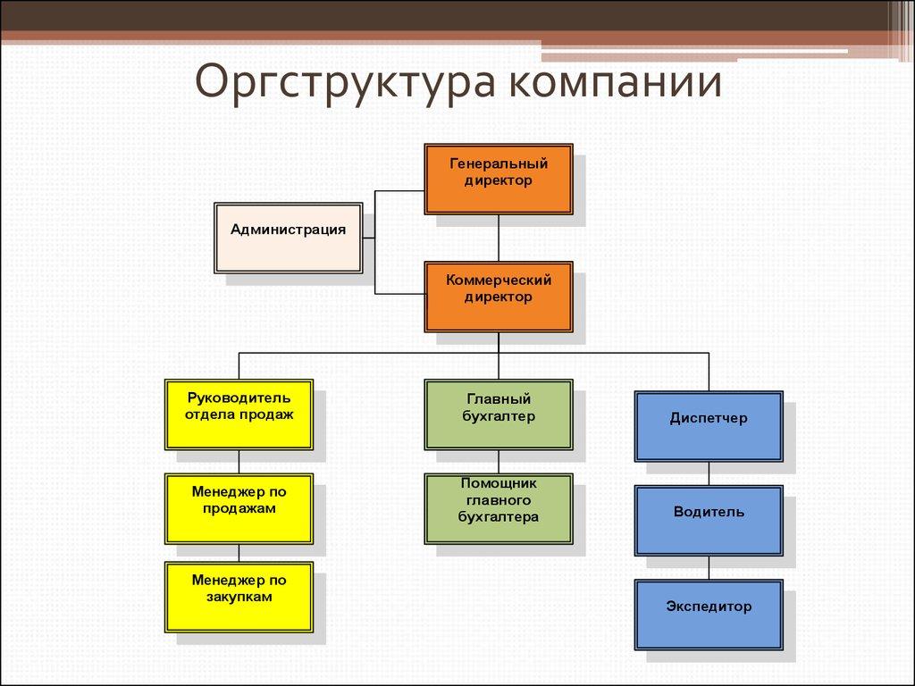 ebook la revolución rusa