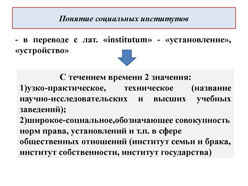 Как определить окислитель и восстановитель КакИменно ру как  Понятие и виды социальных норм курсовая