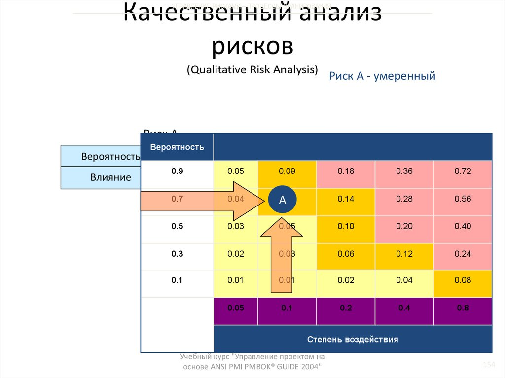 курсовая работа анализ оборотных активов