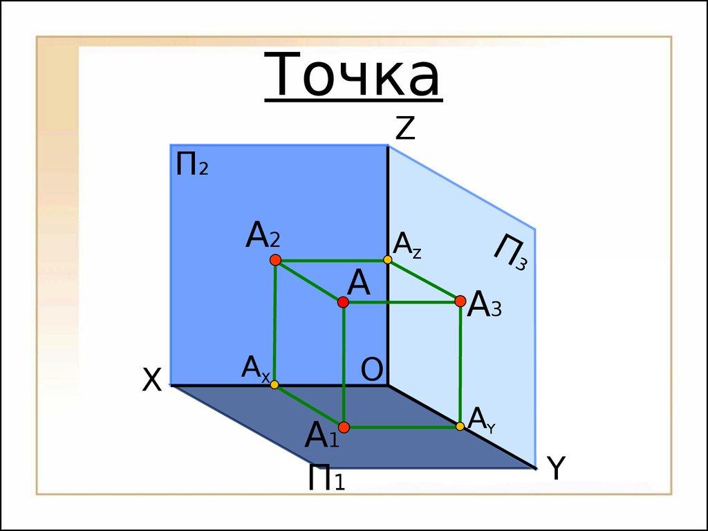 учебник гордон по начертательной геометрии