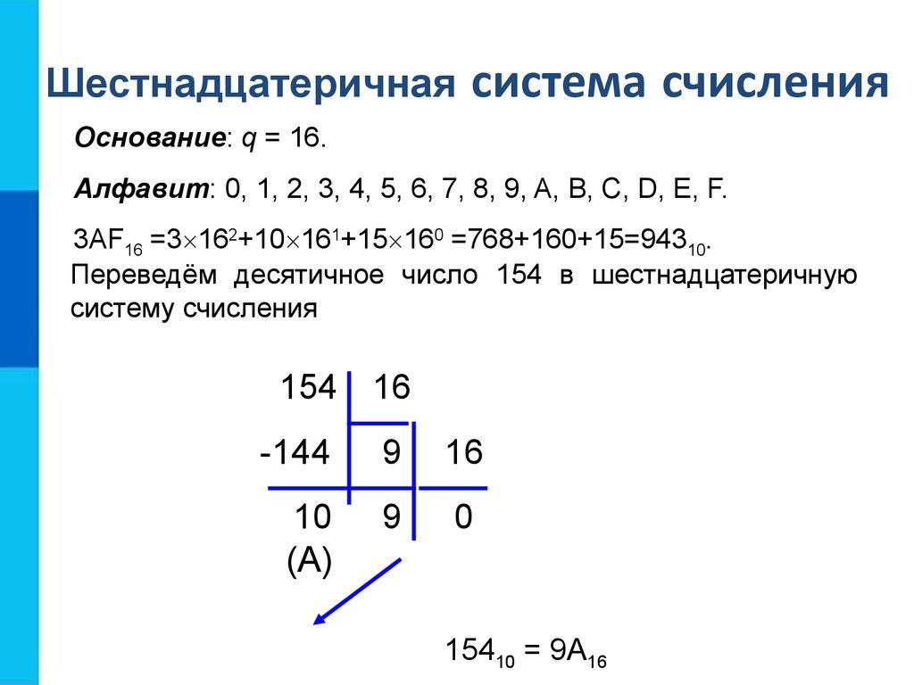 презентацияправила перевода из двоичной системы в восьмиричную
