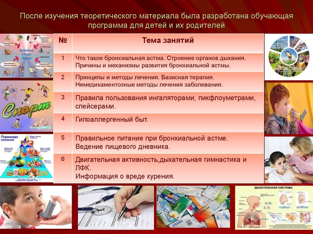 план занятий в школе бронхиальной астмы
