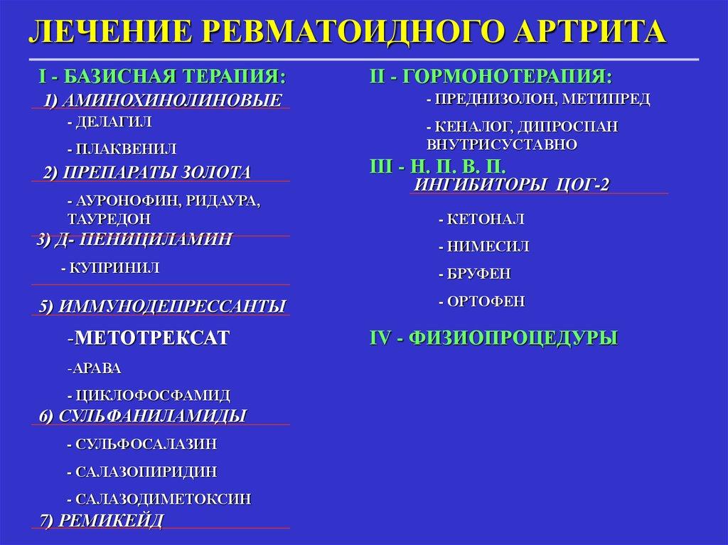 Отзывы о метотрексате при лечении ревматоидного артрита