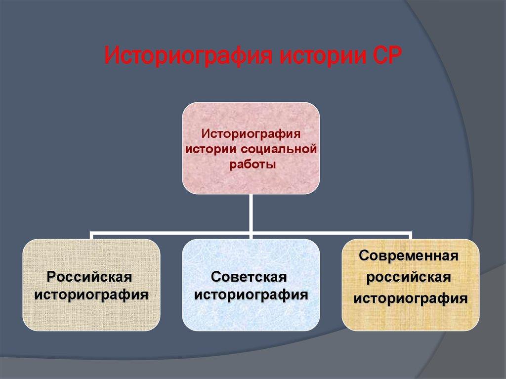 Историография Учебник для Вузов