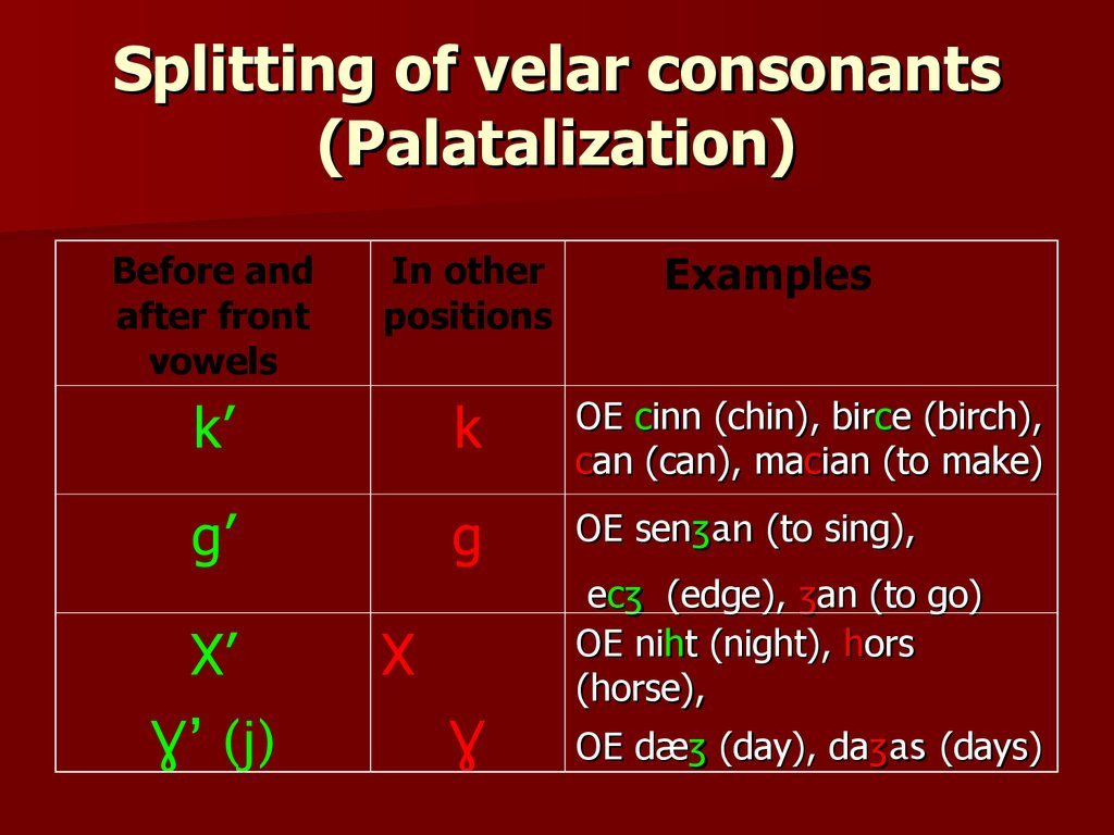 Splitting of velar consonants (Palatalization)