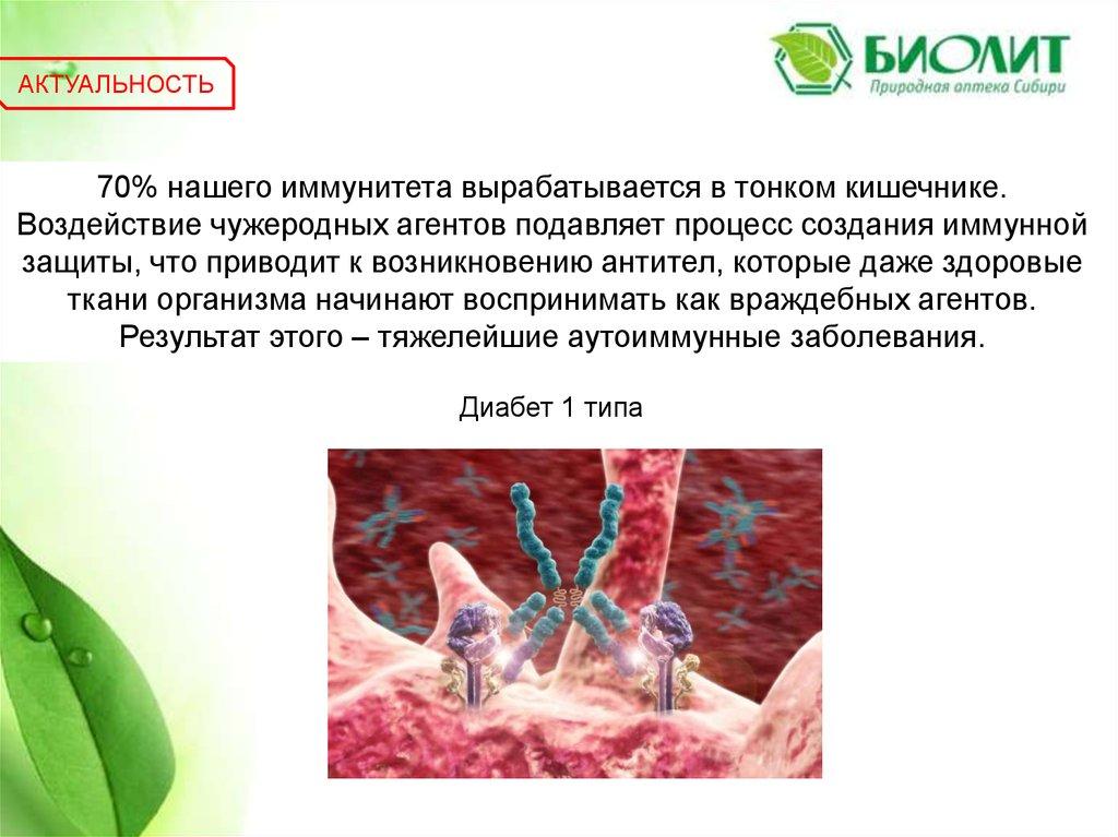 смертность от сахарного диабета в россии