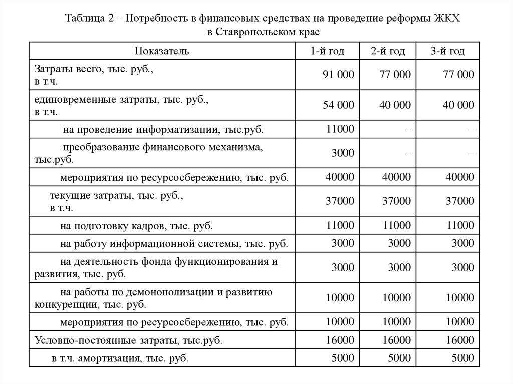 оценка эффективности предложенных мероприятий диплом банк