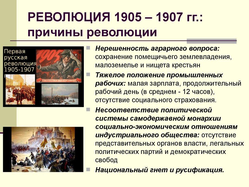 революция 1905 1907 причины GuahooИзвестная
