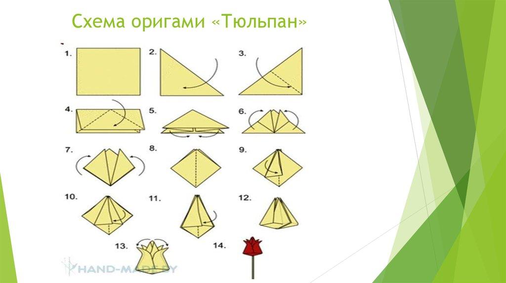 Цветы из бумаги для оригами своими руками 824