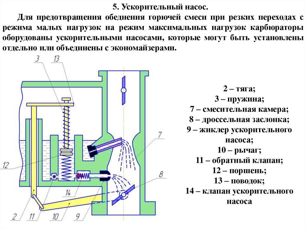Электро подогреватели и электрокотлы двигателя авто с