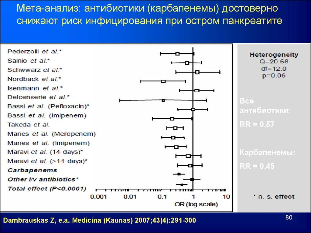 схема назначения линкомицина при остеомиелите