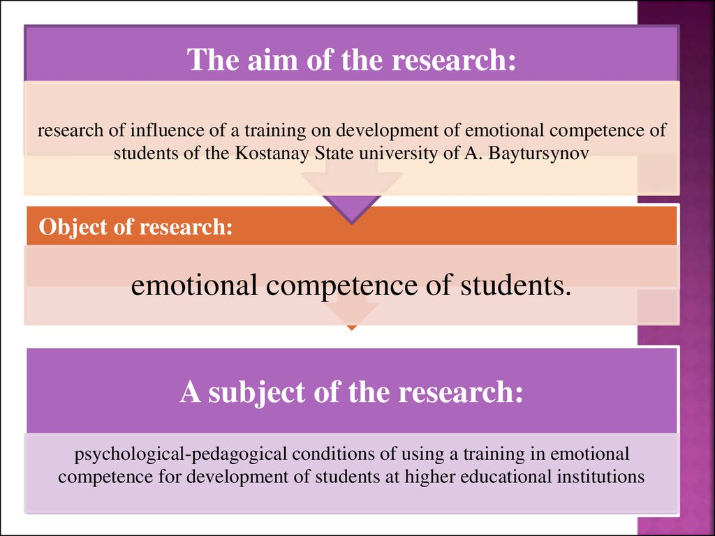 emotional competency in the classroom essay Read this essay on emotional quotient  which comprises emotional competency,  but how bright we will be outside the classroom,.