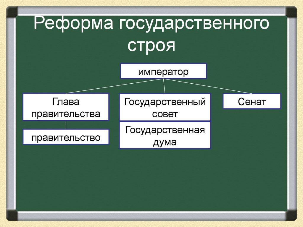 политическая жизнь общества 11 класс контрольная работа