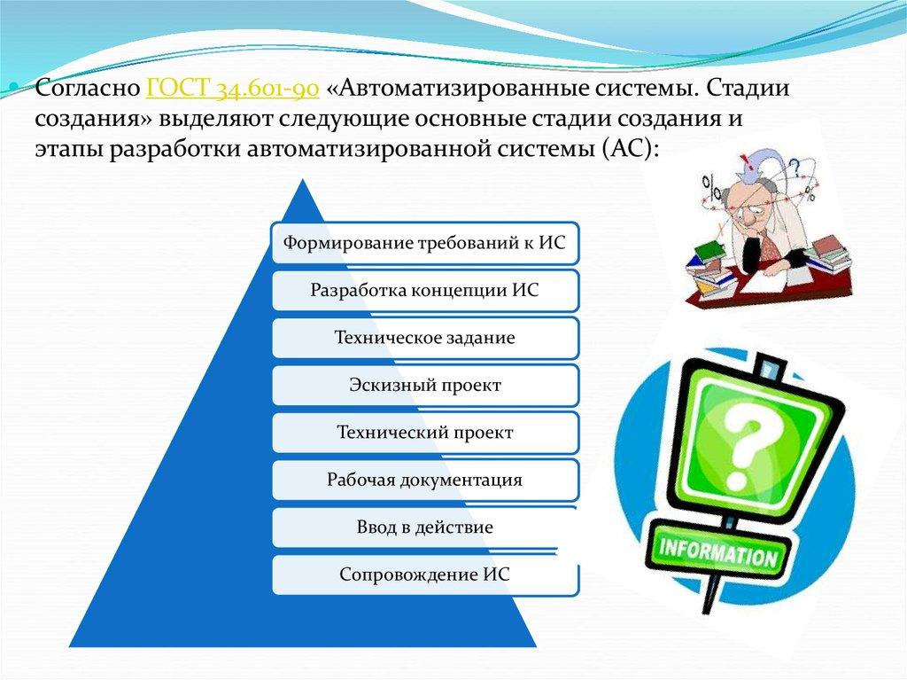 СП АС 03 Санитарные правила проектирования и эксплуатации