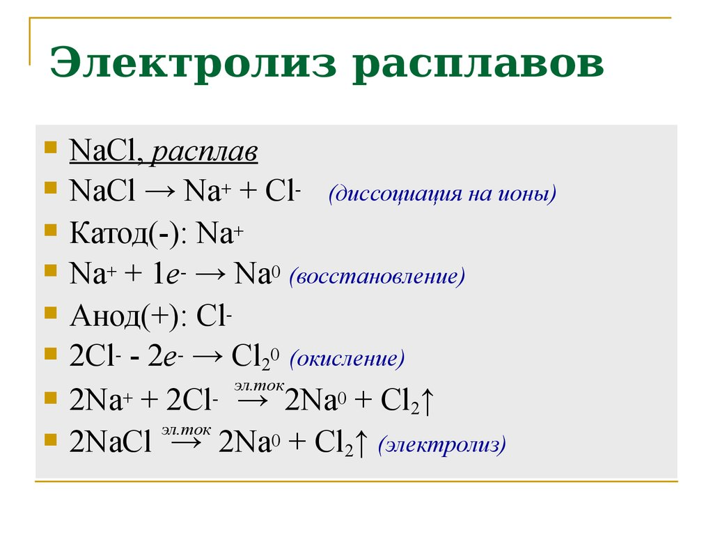 схема электролиза водного раствора cuso4