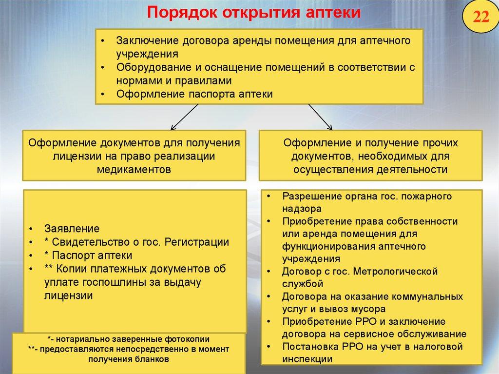 Система Главбух. ВИП-версия для коммерческих организаций