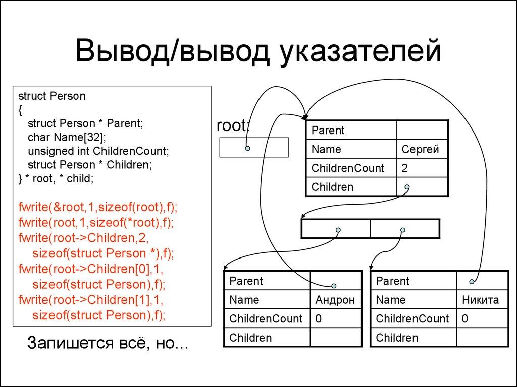 Программа Управление Lpt Портом